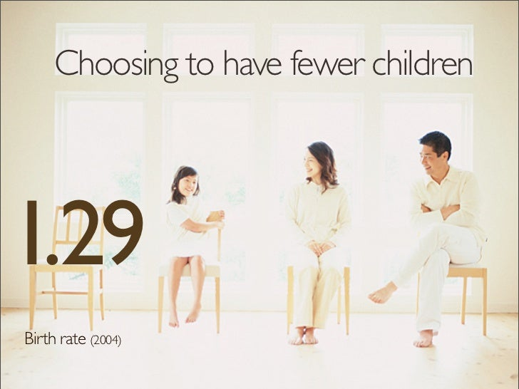 Choosing to have fewer children     1.29 Birth rate (2004)