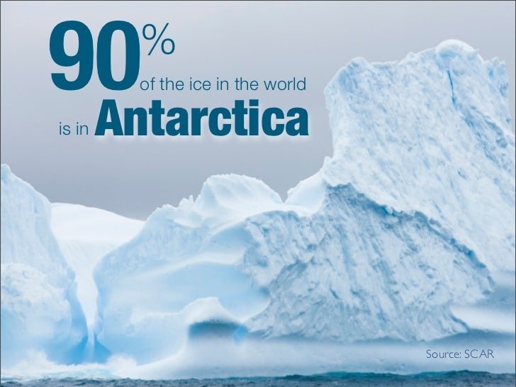 80  %      of the world's freshwater      is ice in the      Antarctic                            Source: SCAR