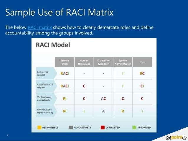 Sample Use RACI Matrix Presentations