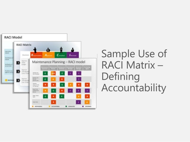 Sample use of raci matrix defining accountability visit our slide store at 24point0 and download ready to use ppt templates ccuart Gallery