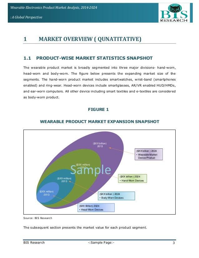 Analysis of electronics market of bangladesh