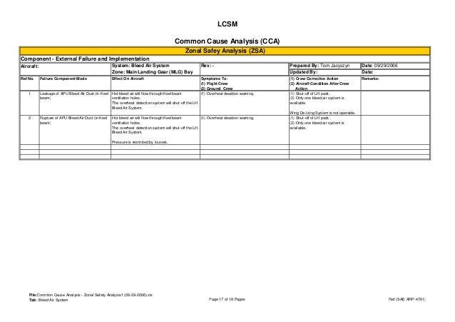 arp 4761 pdf download