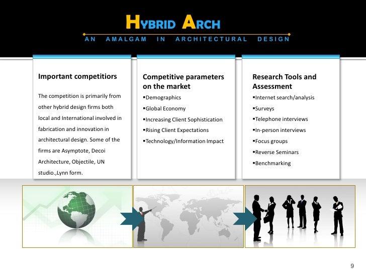 Sample Graphic Design Business Plan Defenddissertation