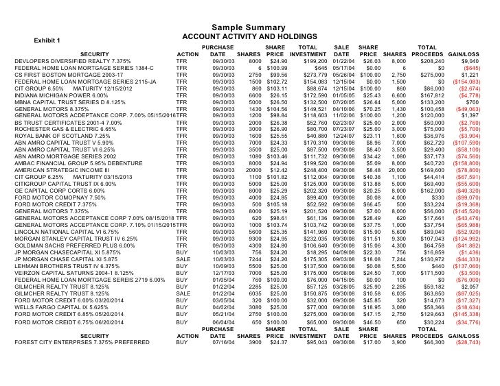 Sample Summary      Exhibit 1                                                  ACCOUNT ACTIVITY AND HOLDINGS              ...