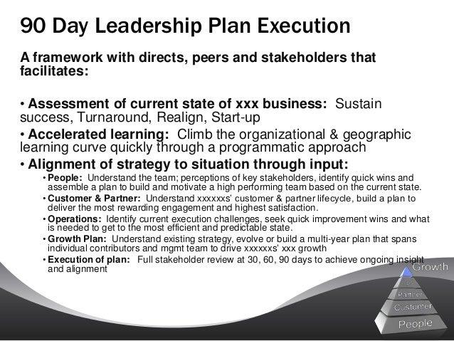LeadingAST.com - Sample 90 day leadership plan Slide 2