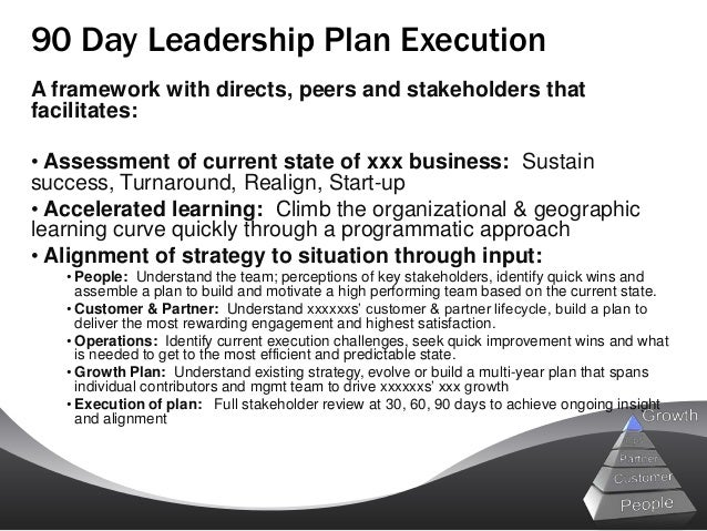 Sample 90 day leadership plan