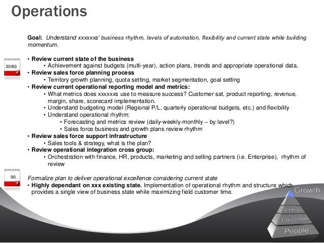 business operations define operations management in your plan