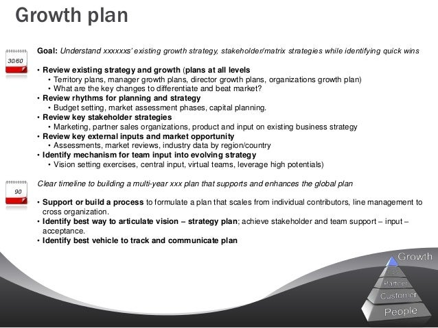 Sales growth plan template idealstalist sales growth plan template accmission Images