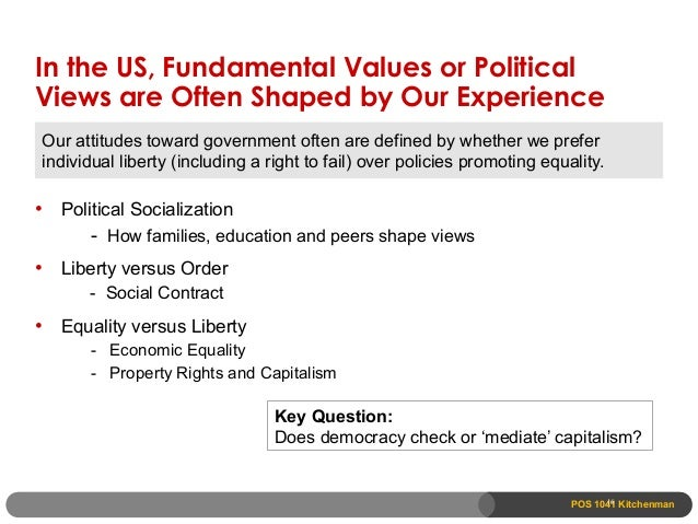 an overview of the american government Overview overview - 1 a year ahead of the presidential election, the american  public is deeply cynical about government, politics and.