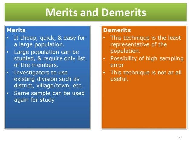 demerits of population