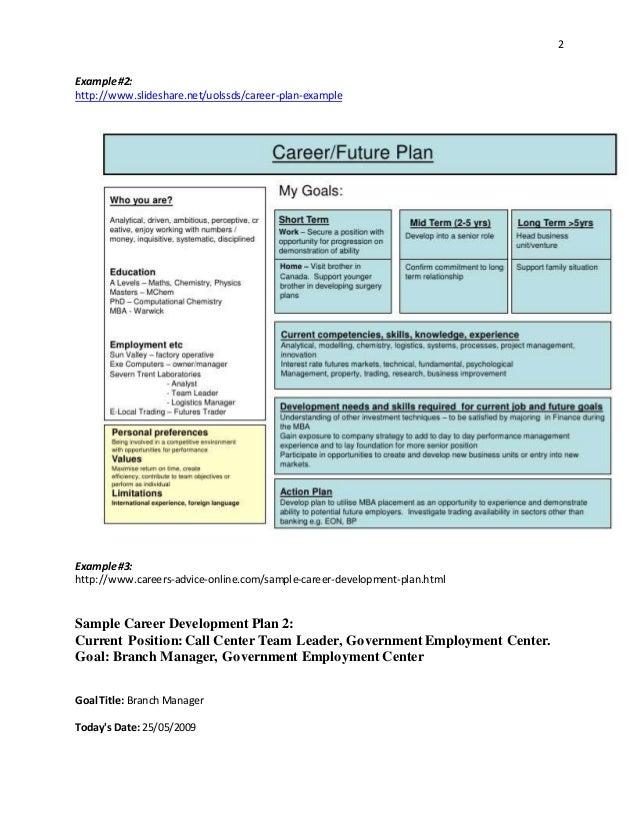 Sample career plan