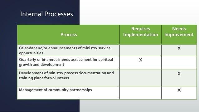 16+ Strategic Plan Templates – PDF, DOC