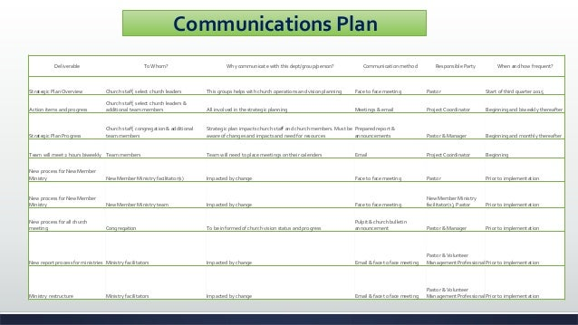 Sample Strategic Plan Sample Strategic Plan Template Strategic