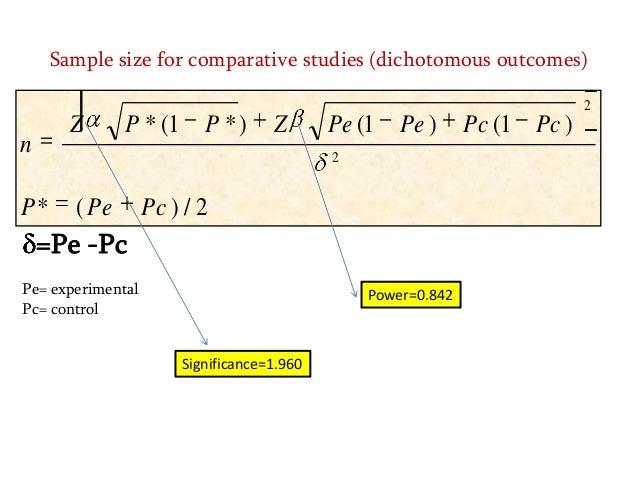 Sample size for comparative studies (dichotomous outcomes) 2  Z  n  P * (1 P * )  Z  Pe (1 Pe ) 2  P*  ( Pe  Pc ) / 2  =Pe...
