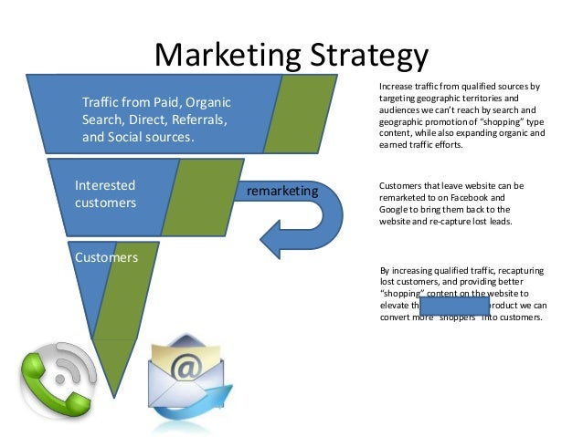 Marketing Strategy Example Create Marketing Strategy Diagrams From