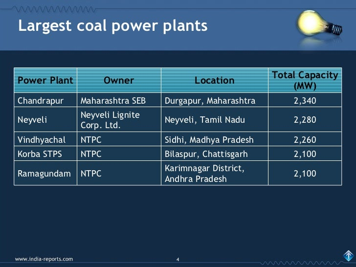 Electricity Generation Plants In Maharashtra