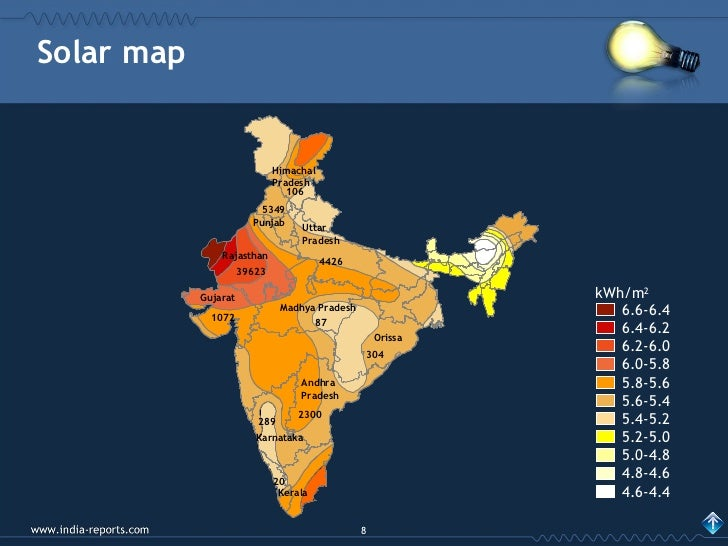 Electricity In India Power Generation Distribution Sources