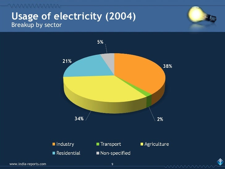 electricity in india In india, electricity was first introduced in kolkata (then calcutta) the first electric light was lit in calcutta in 1879 and then in 1881 with calcutta electric lighting act in 1895, kilburn & co obtain the licence of electrification in cal.