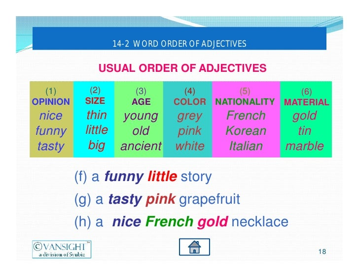 Chapter 14 English Grammar Made Easy