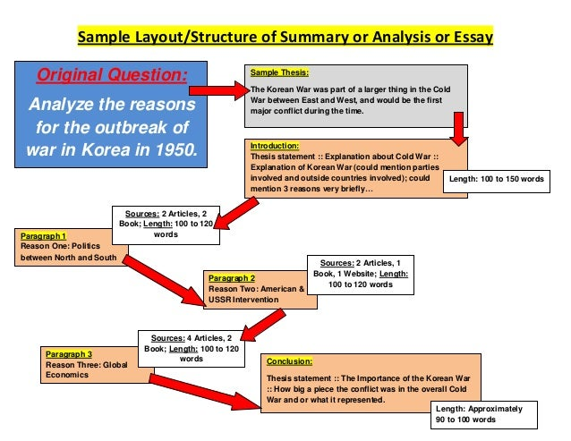 samples of analysis essays Looking for free examples of company analysis essays or research papers you are in the right place get inspired and write your own need professional help writing your company analysis essay or research paperwe can help you out.
