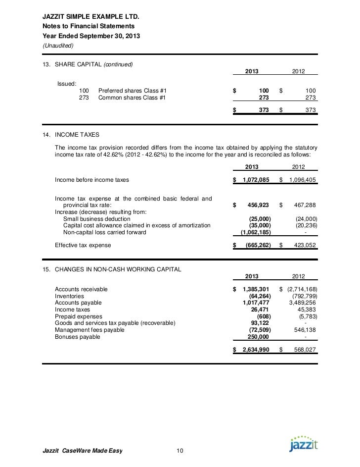 Sample financial statements from jazzit fundamentals.