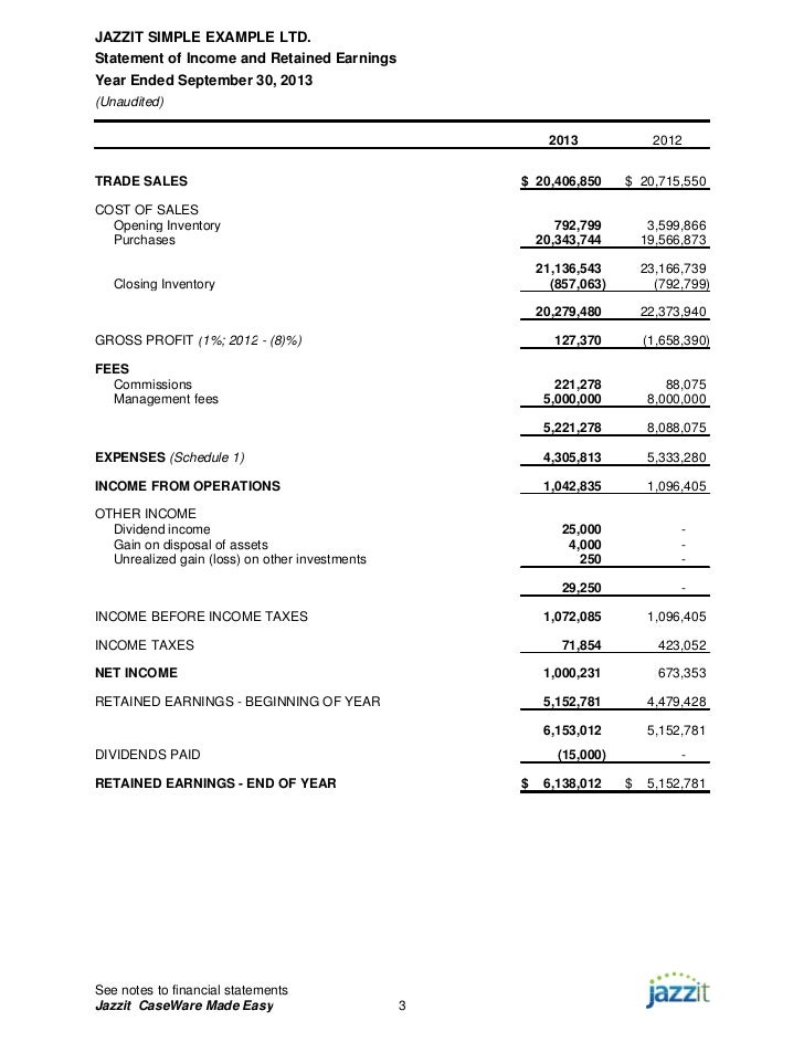example of a financial statement
