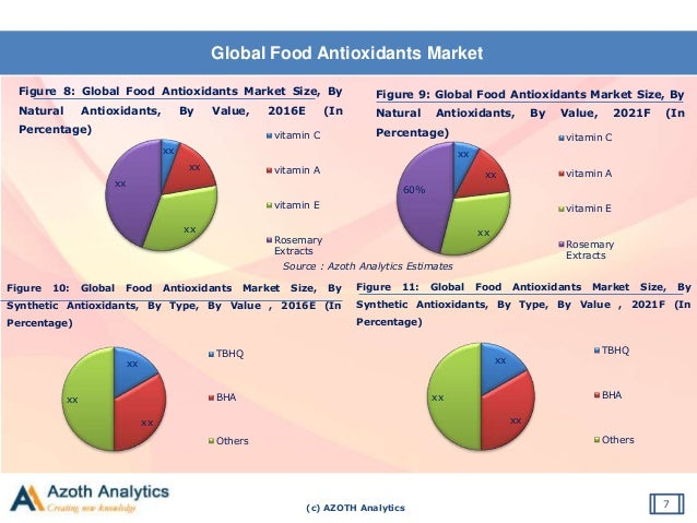 global canned food market Search global canned food market research report 2017 qyresearch has become the first choice and worth trusted consulting brand in global and china business consulting services.