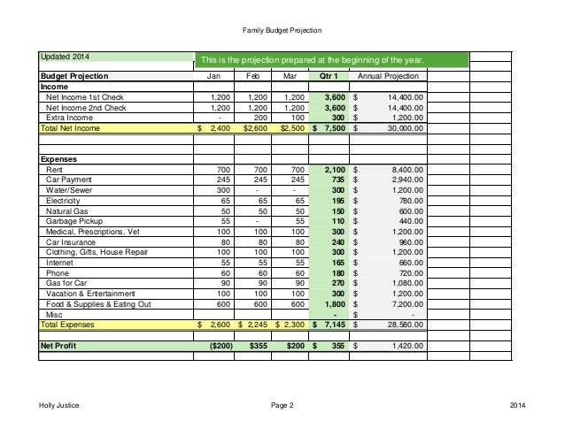 The Sample Home Budget Workbook – Sample Household Budget