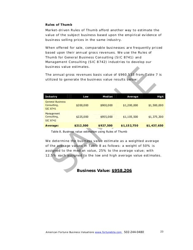 sample f jollibee business report Detailed company description & address for jollibee foods corp  1y sales  change 1551% fiscal year ends december 31 download reports.