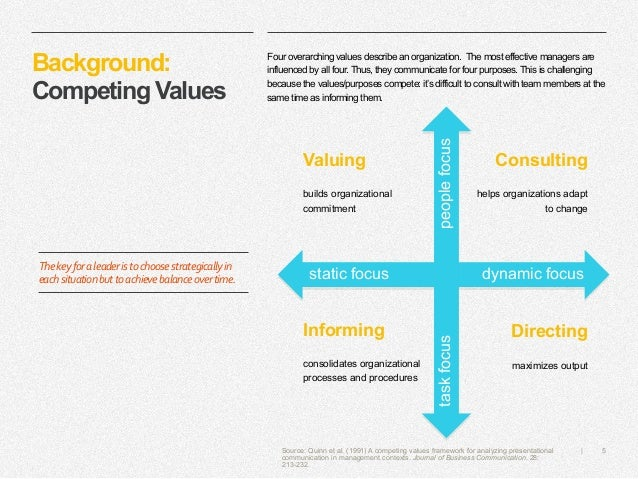 Leadership Audit Analysis Essay Sample