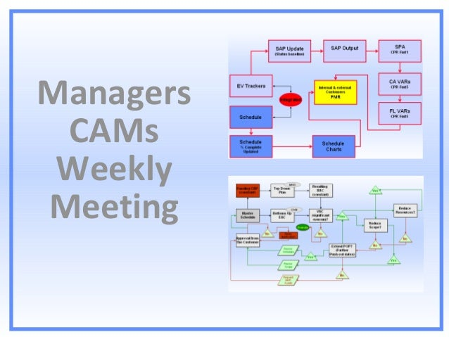 Managers CAMs Weekly Meeting