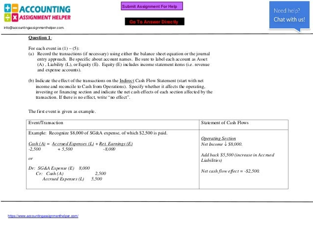 sample accounting problems and solutions