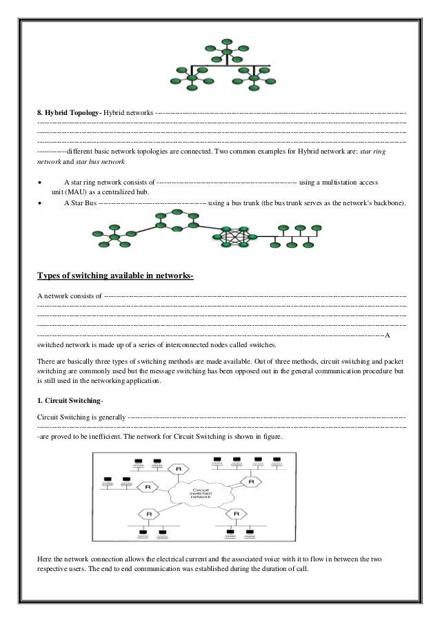 8. Hybrid Topology- Hybrid networks --------------------------------------------------------------------------------------...