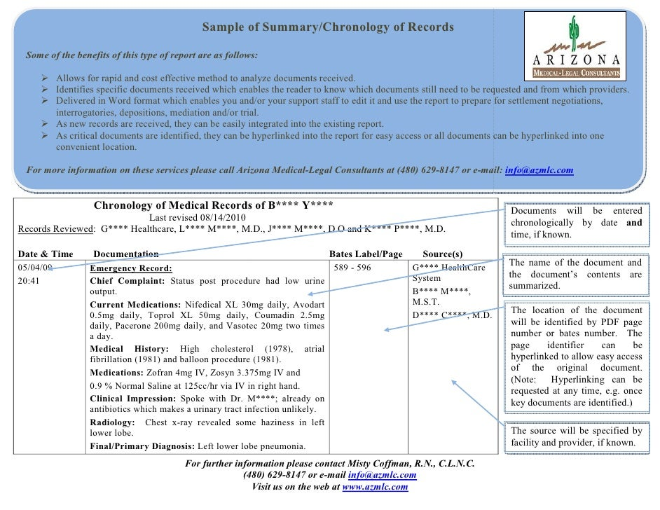 sample of chronology of medical records