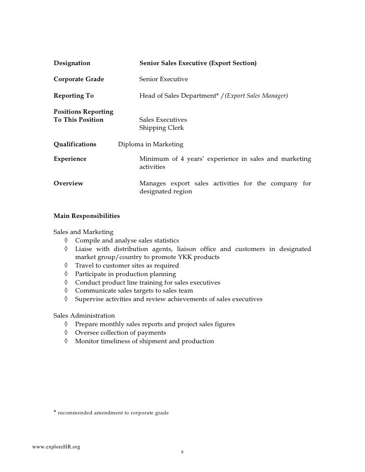 Sample of job descriptions a