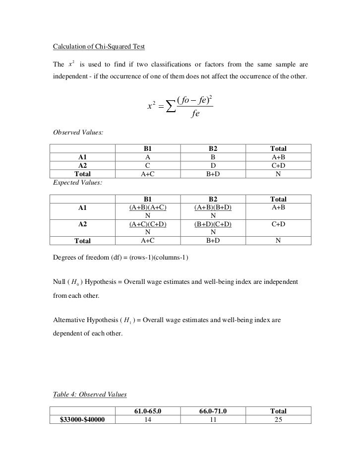 sample of math ia