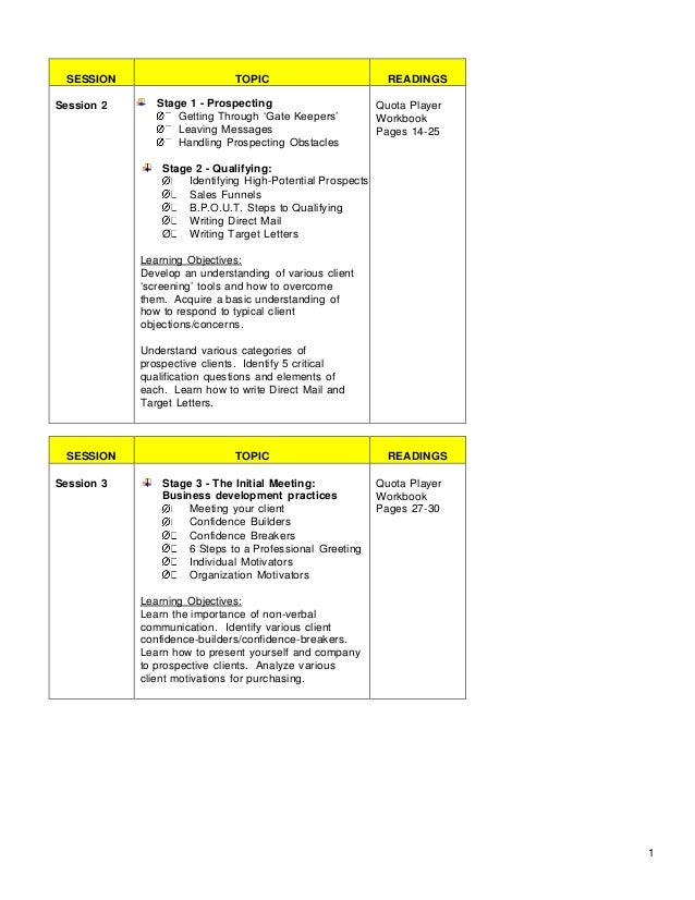 Sample sales effectiveness program – Meeting Program Sample