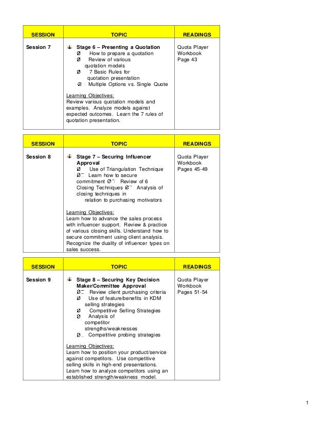 Sample Sales Analysis. Quota Player Workbook Pages 39-40; 14