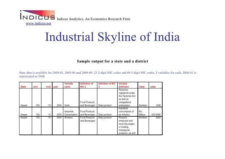 Industrial Skyline Of India- Sample Output