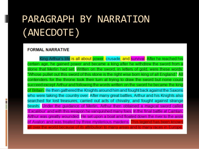 Paragraph by analogy essay