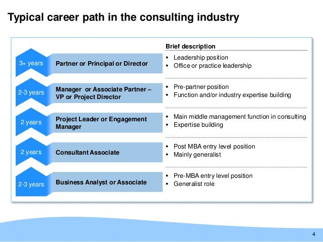 An overview of the business plan on progressive consulting in the united states