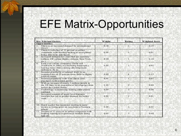 efe matrix of airline industry Efe matrix is an analytical technique for evaluation of external position of the organization or its strategic intents.