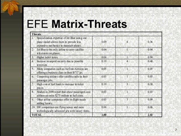 efe matrix on ptcl Progressive enlargement of the lv with the development of endocardial fibroelastosis(efe) and eventual right ventricular enlargement ensued.