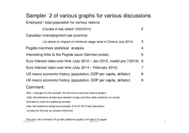 Sampler 2 of various graphs for various discussions Employed / total population for various nations (Canada & Italy added ...