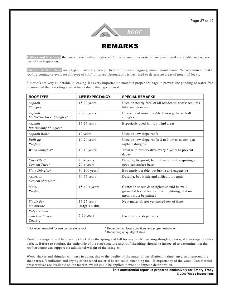 Roof Certification & Construction Inspection Form Template Best