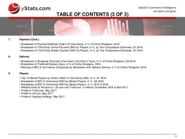 10 1. Management Summary 10 – 12 2. Overview & International Comparisons 13 – 17 3. Trends 18 – 35 4. Sales & Shares 36 – ...