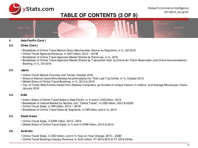 Online dating market share in Australia