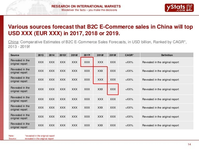 sample report top 8 global b2c e commerce country sales forecast 20