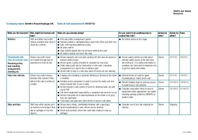 it risk assessment template