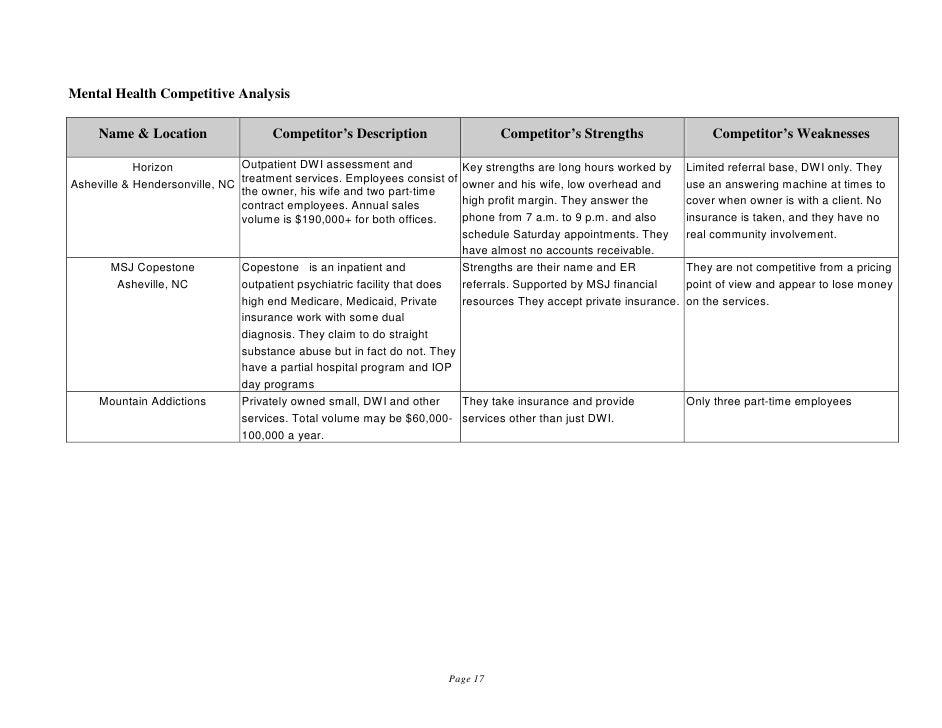 Treatment Plan Template Sample Treatment Plan S M H Treatment